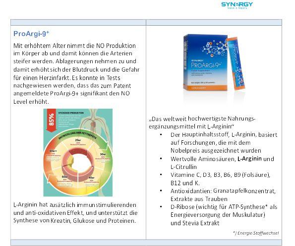 ProArgi-9+ flyer